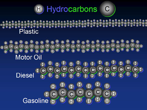 hydrocarbon chains
